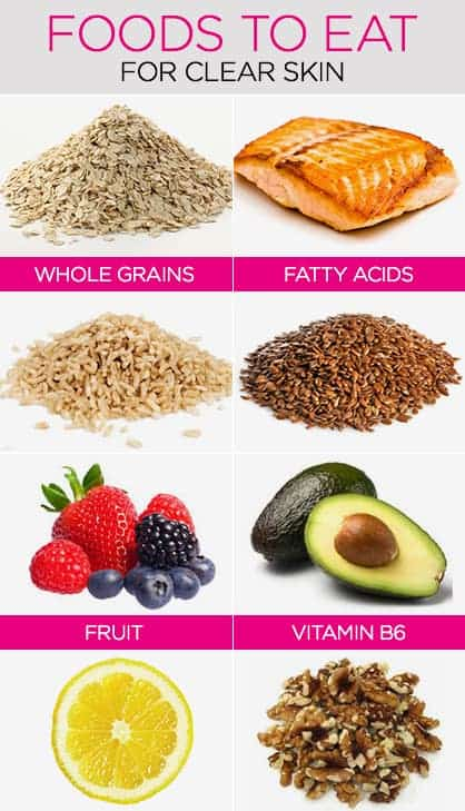 clean eating for skincare