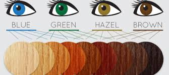 Best Hair Color for Hazel Eyes – Hazel Brown, Green, Pale Skin and ...